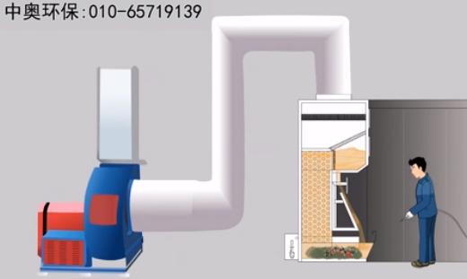无泵vwin ac米兰漆雾处理器视频解析