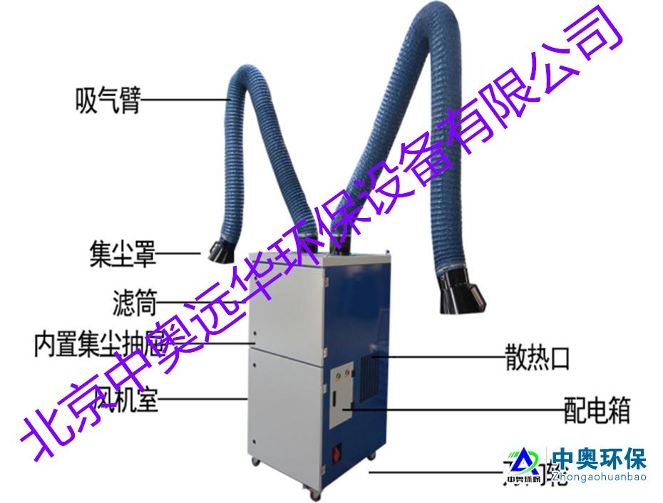 ZA-30双臂移动焊烟德赢vwin网址器