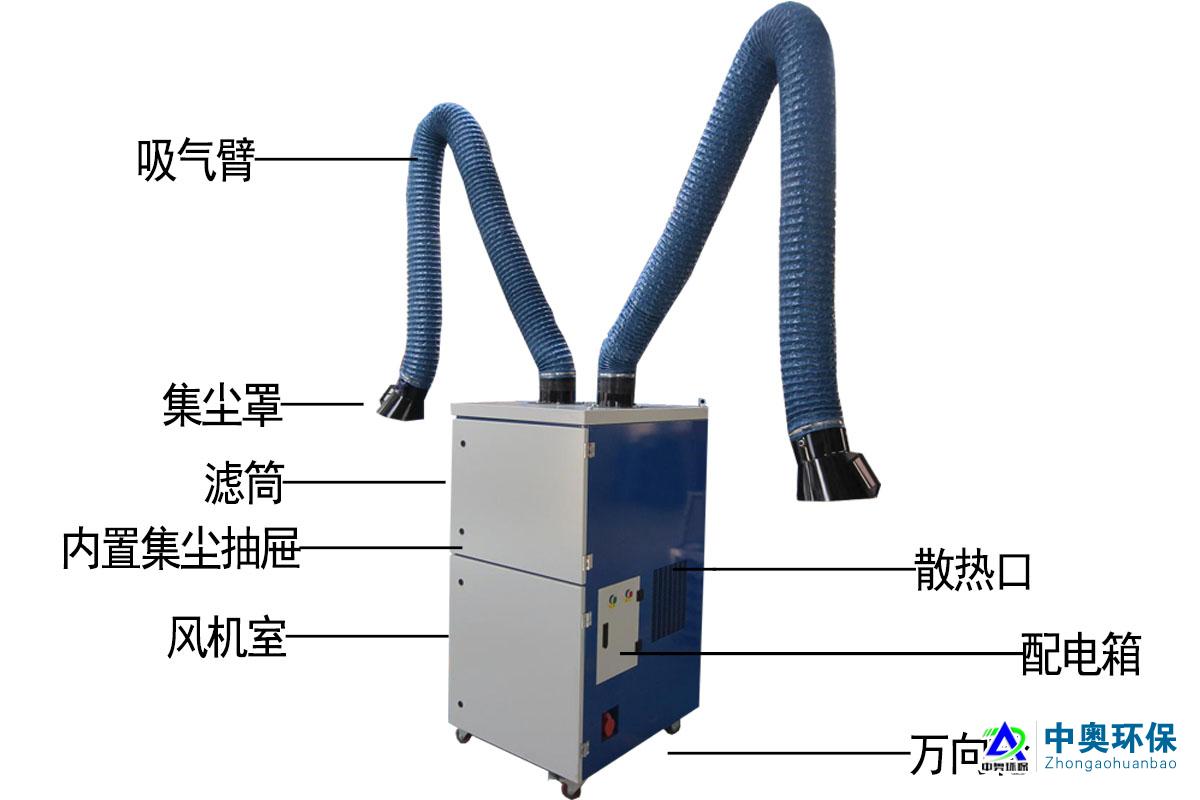 ZA-30双臂移动焊烟必威平台app器